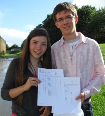 Exam Success Results Story